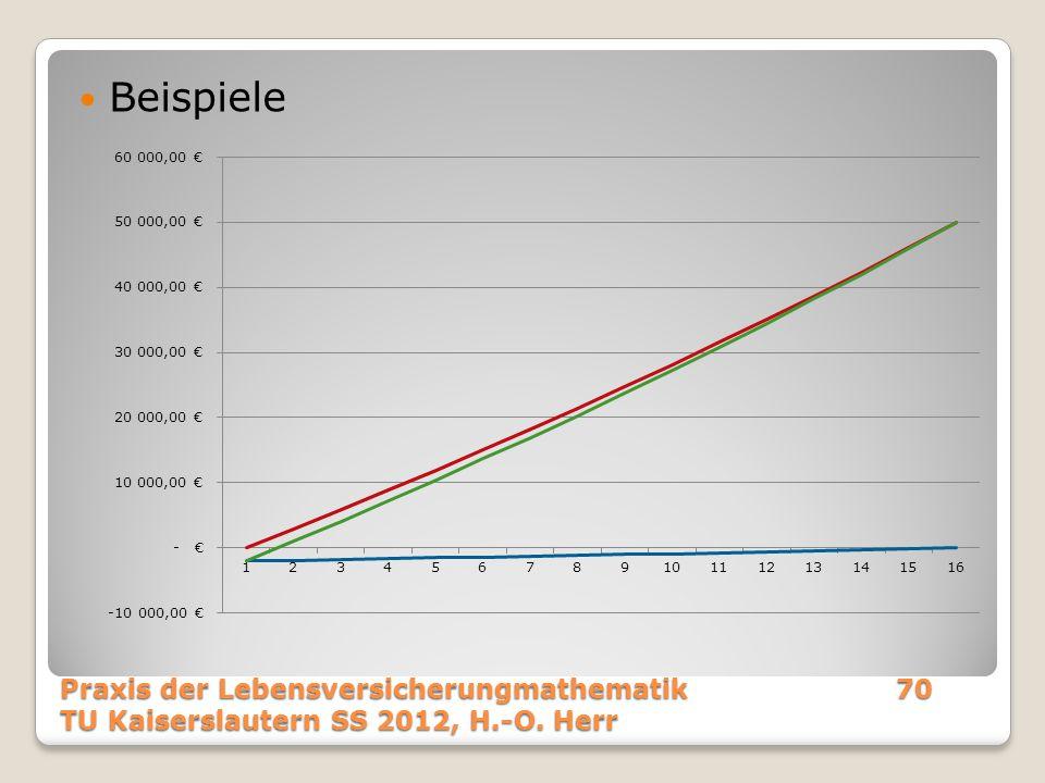 Beispiele Praxis der Lebensversicherungmathematik 70 TU Kaiserslautern SS 2012, H.-O. Herr