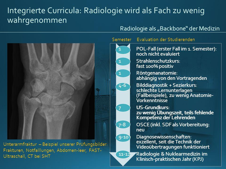 Integrierte Curricula: Radiologie wird als Fach zu wenig wahrgenommen