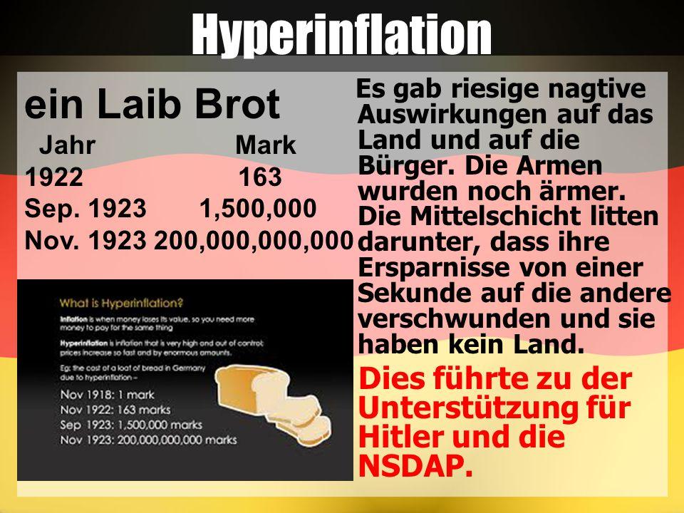 Hyperinflation ein Laib Brot