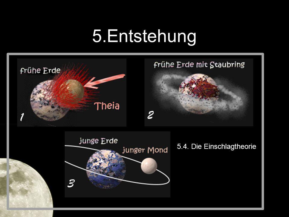 5.Entstehung 2 1 5.4. Die Einschlagtheorie 3