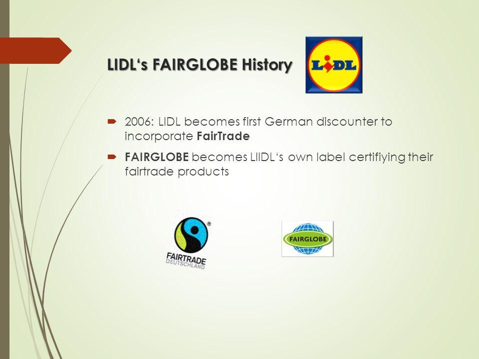 LIDL's FAIRGLOBE History