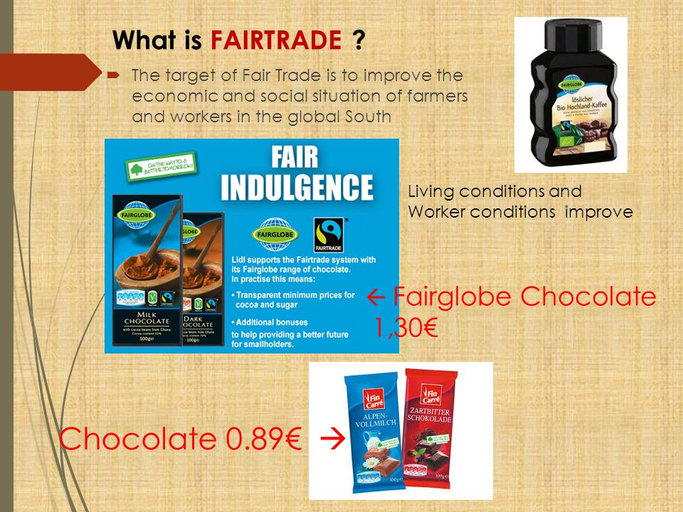 Chocolate 0.89€  What is FAIRTRADE 1,30€ Fairglobe Chocolate