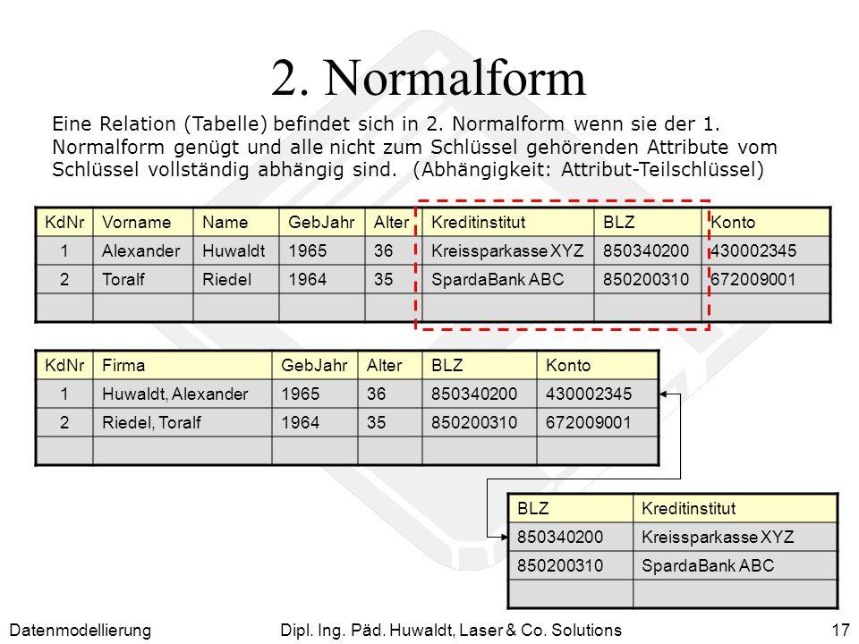Dipl. Ing. Päd. Huwaldt, Laser & Co. Solutions
