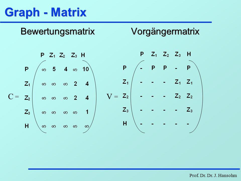 Graph - Matrix Bewertungsmatrix Vorgängermatrix C = V =