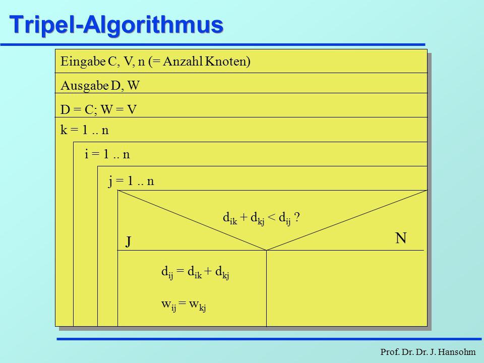 Tripel-Algorithmus N J Eingabe C, V, n (= Anzahl Knoten) Ausgabe D, W