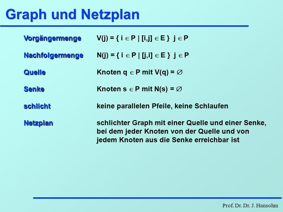 Graph und Netzplan Vorgängermenge Nachfolgermenge Quelle Senke