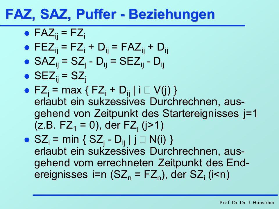 FAZ, SAZ, Puffer - Beziehungen