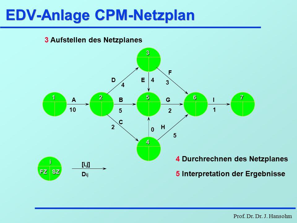 EDV-Anlage CPM-Netzplan