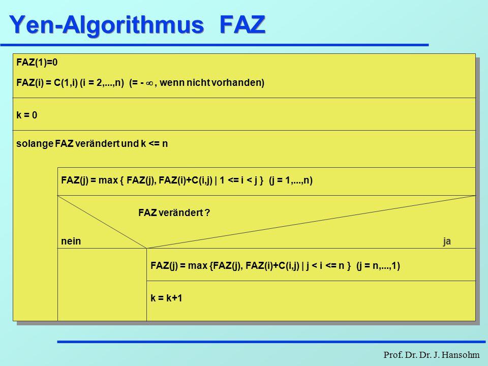 Yen-Algorithmus FAZ FAZ(1)=0