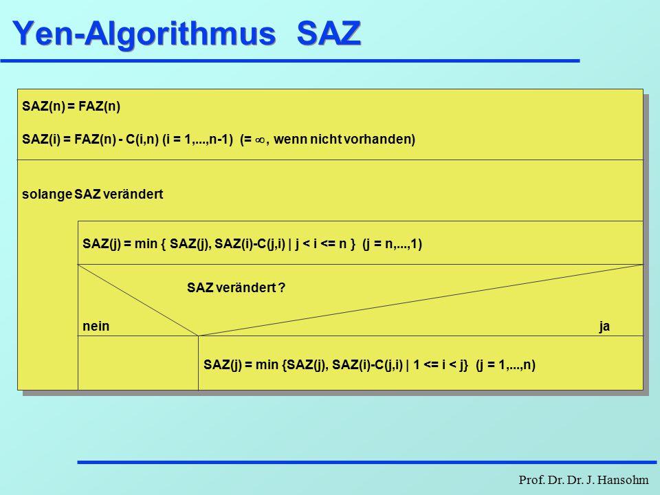 Yen-Algorithmus SAZ SAZ(n) = FAZ(n)