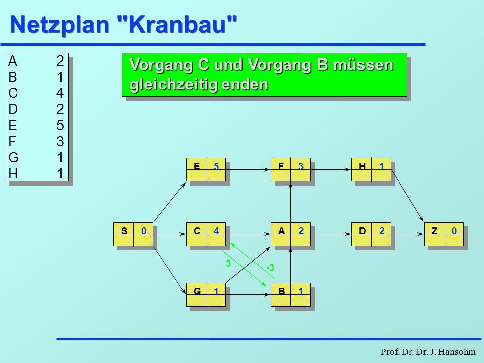 Netzplan Kranbau Vorgang C und Vorgang B müssen gleichzeitig enden