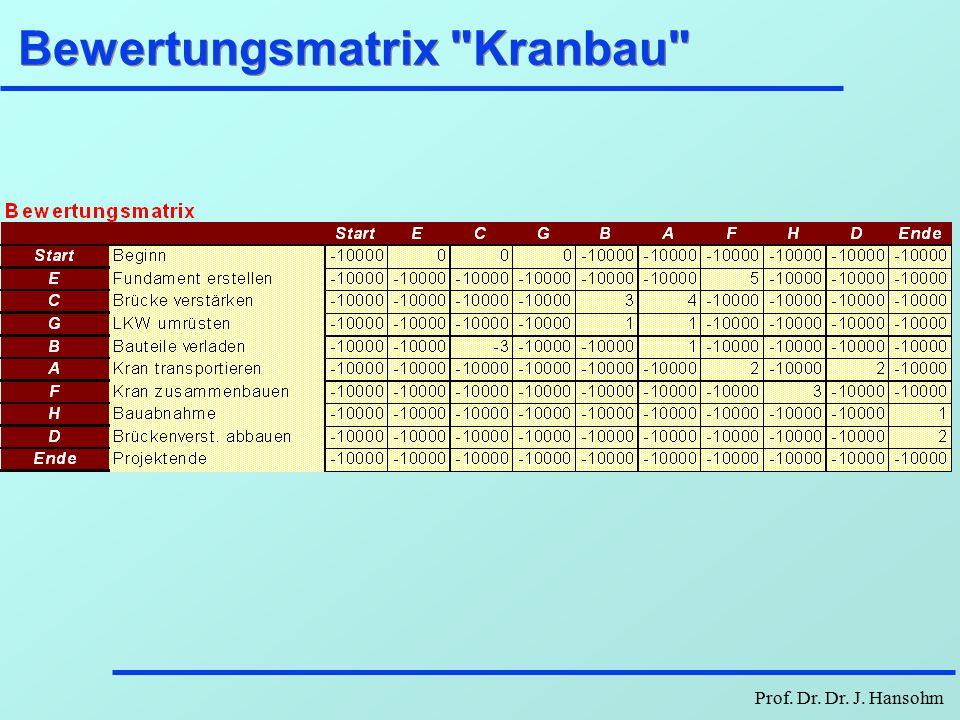 Bewertungsmatrix Kranbau