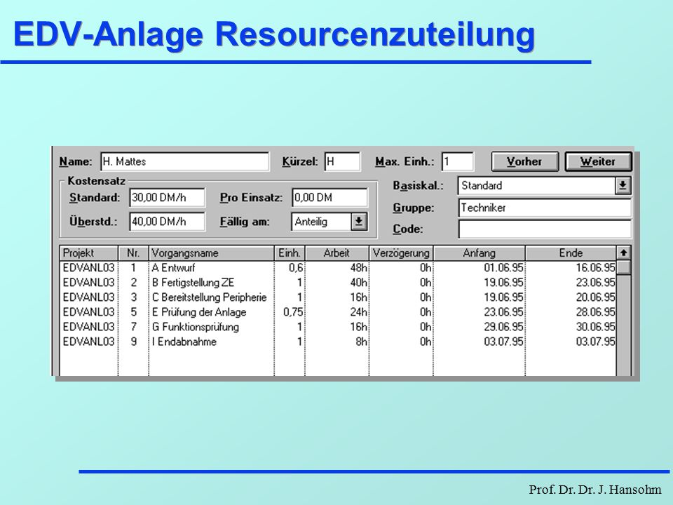 EDV-Anlage Resourcenzuteilung