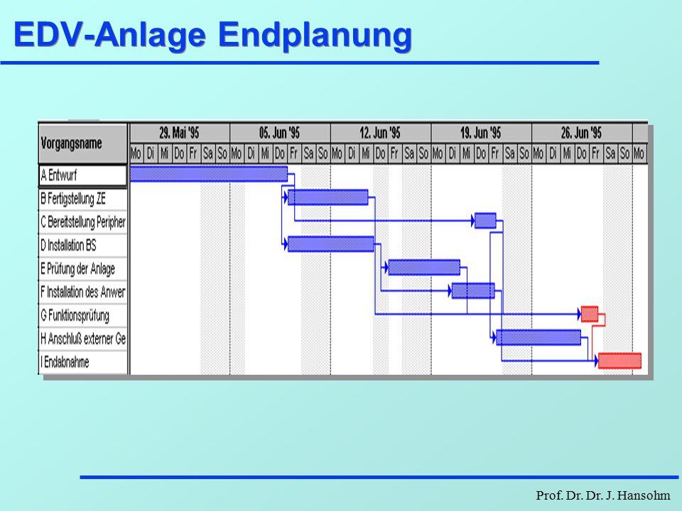 EDV-Anlage Endplanung