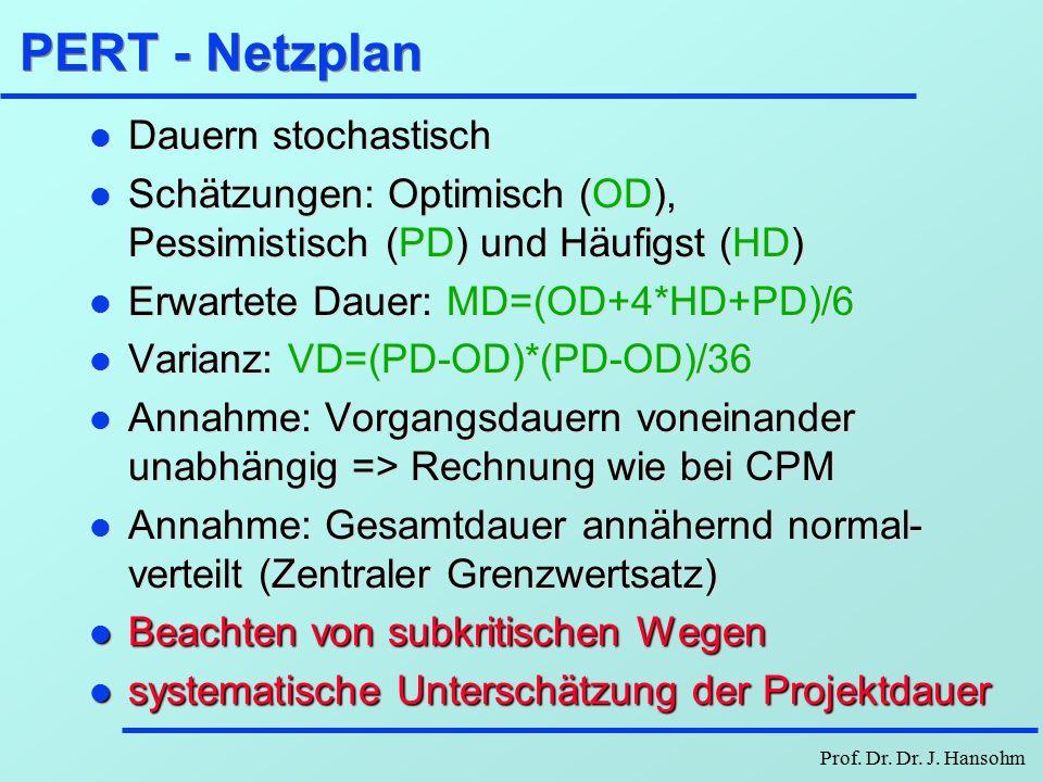 PERT - Netzplan Dauern stochastisch