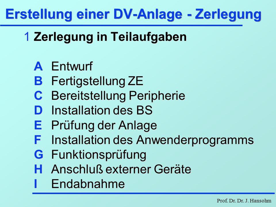 Erstellung einer DV-Anlage - Zerlegung