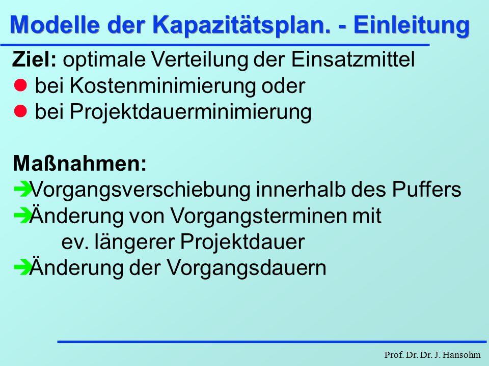 Modelle der Kapazitätsplan. - Einleitung
