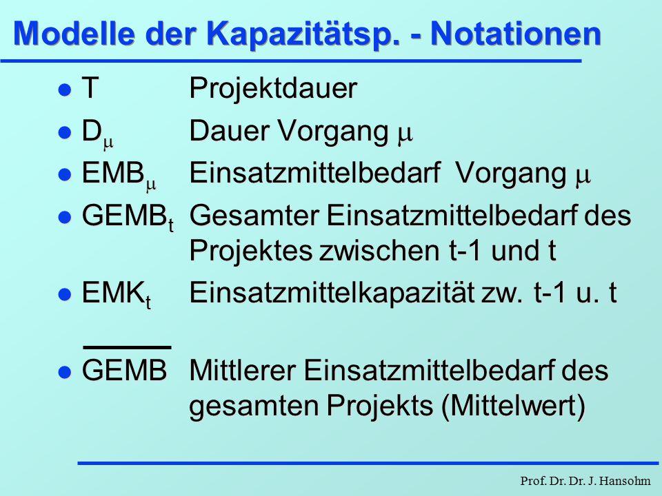 Modelle der Kapazitätsp. - Notationen