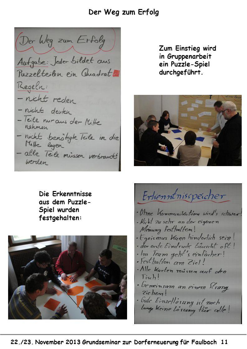 Der Weg zum Erfolg Zum Einstieg wird in Gruppenarbeit ein Puzzle-Spiel durchgeführt.