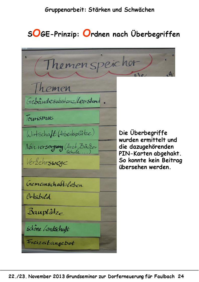 Gruppenarbeit: Stärken und Schwächen