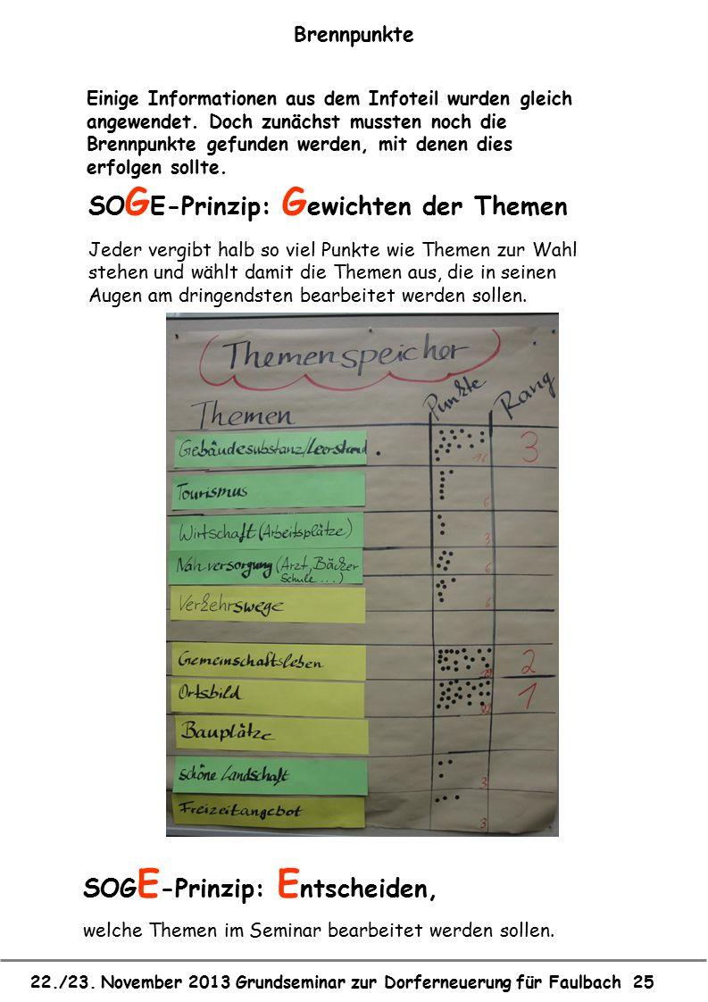 SOGE-Prinzip: Gewichten der Themen