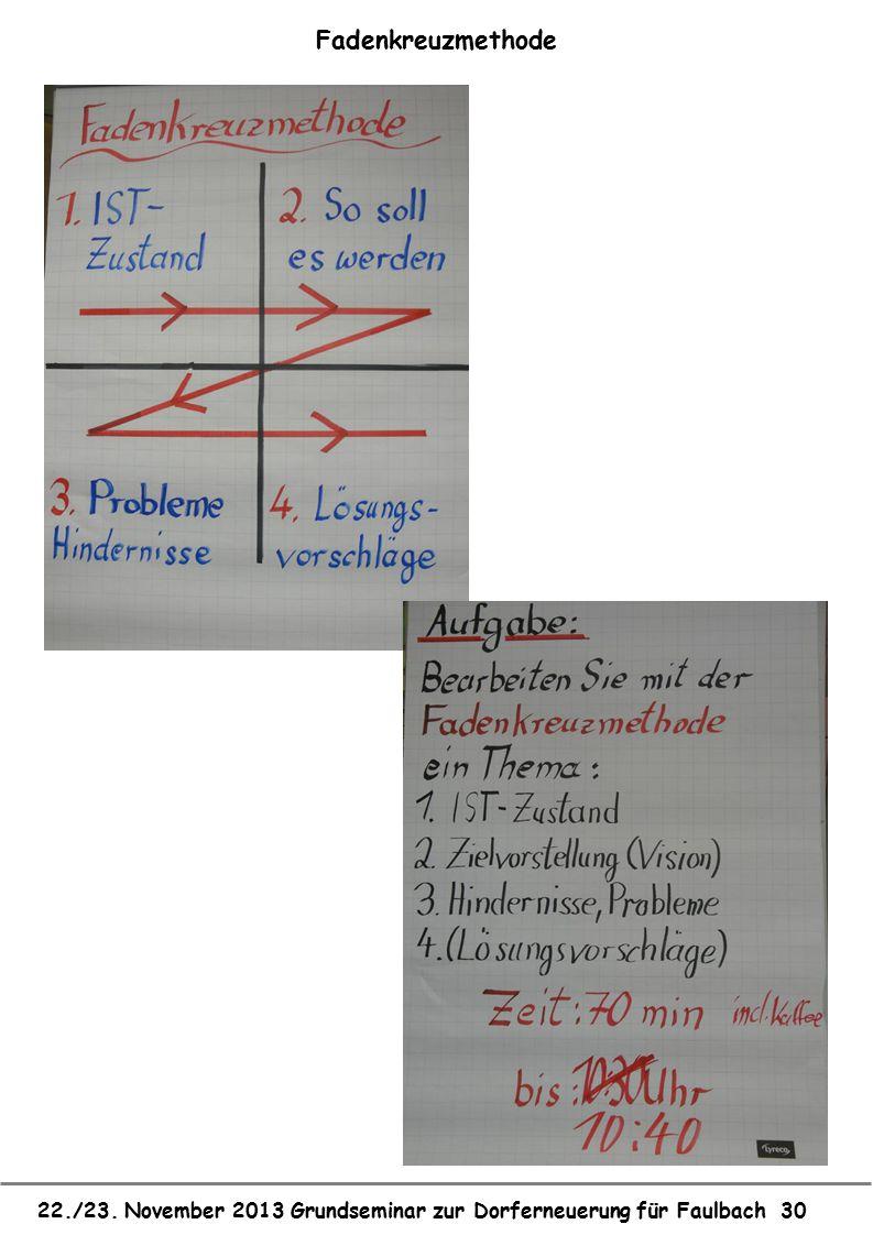 Fadenkreuzmethode