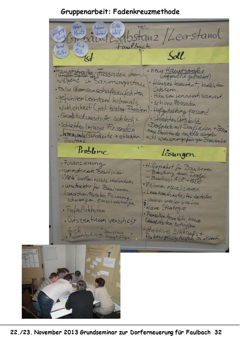 Gruppenarbeit: Fadenkreuzmethode