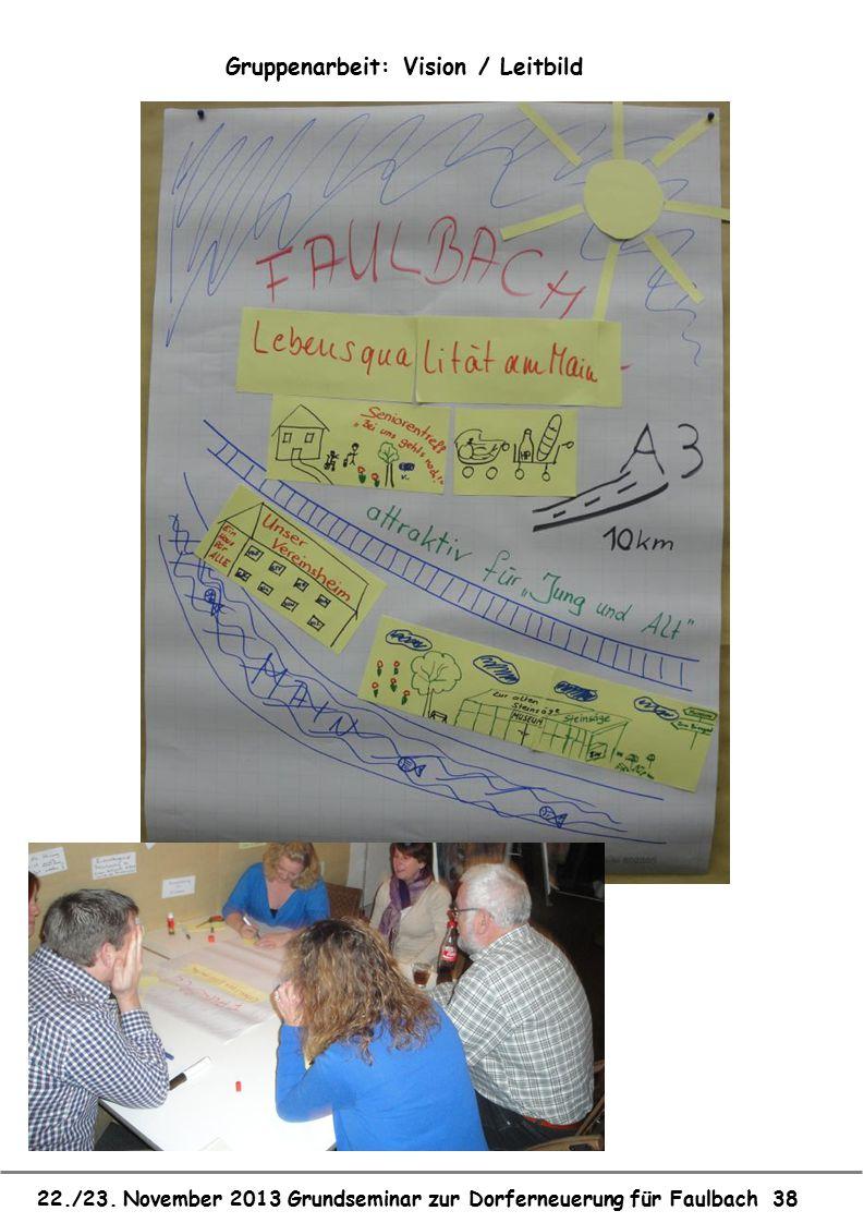 Gruppenarbeit: Vision / Leitbild
