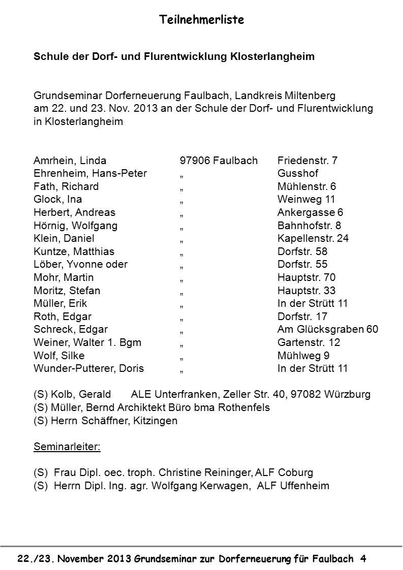 Teilnehmerliste Schule der Dorf- und Flurentwicklung Klosterlangheim