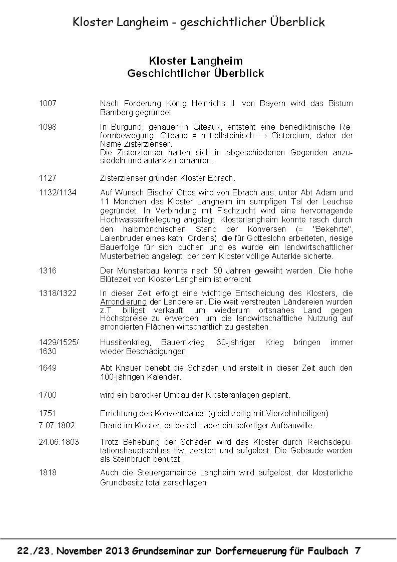 Kloster Langheim - geschichtlicher Überblick