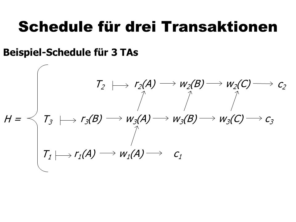 Schedule für drei Transaktionen