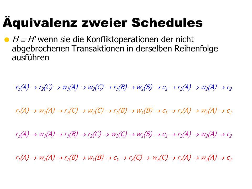 Äquivalenz zweier Schedules