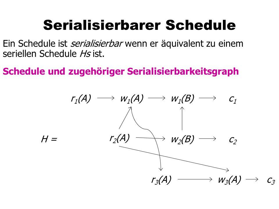 Serialisierbarer Schedule