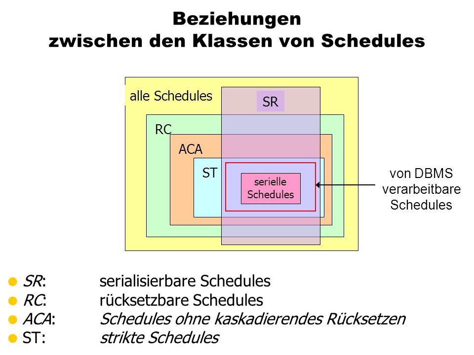 Beziehungen zwischen den Klassen von Schedules