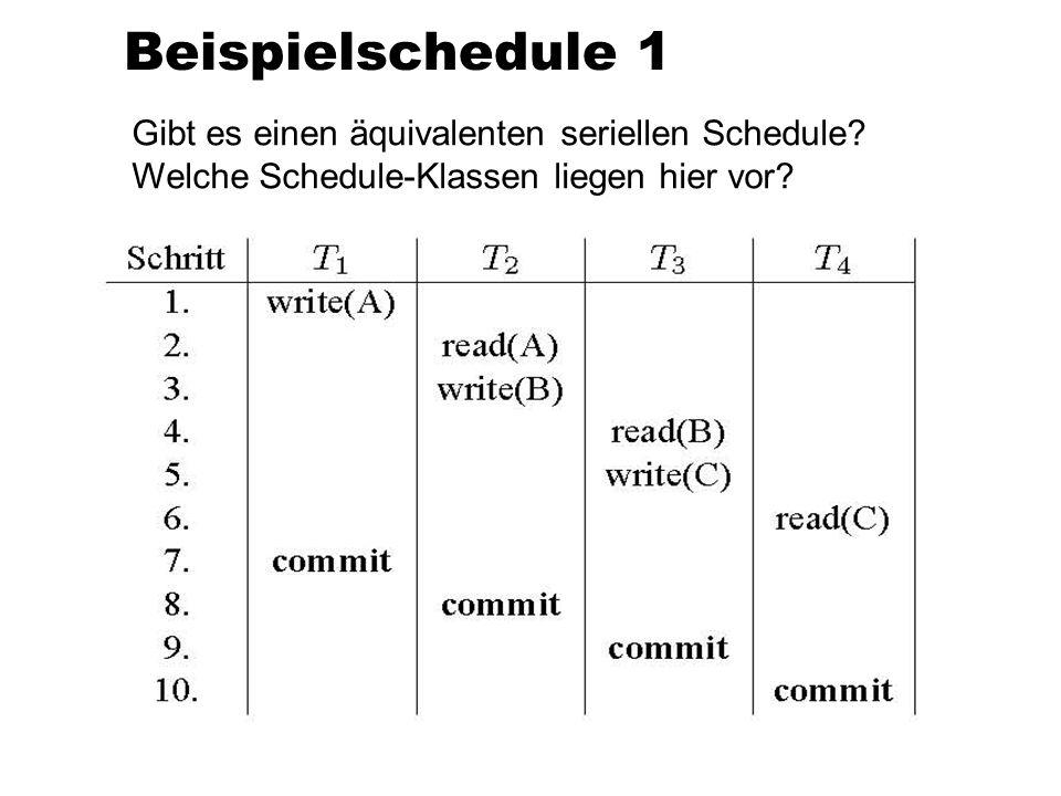 Beispielschedule 1 Gibt es einen äquivalenten seriellen Schedule.