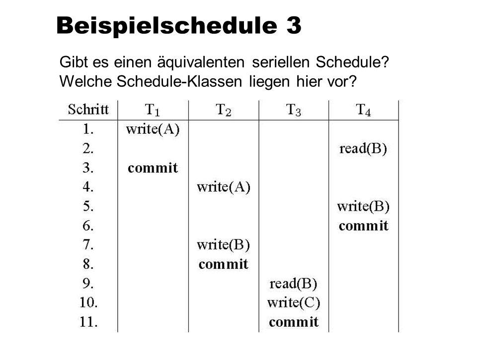 Beispielschedule 3 Gibt es einen äquivalenten seriellen Schedule.