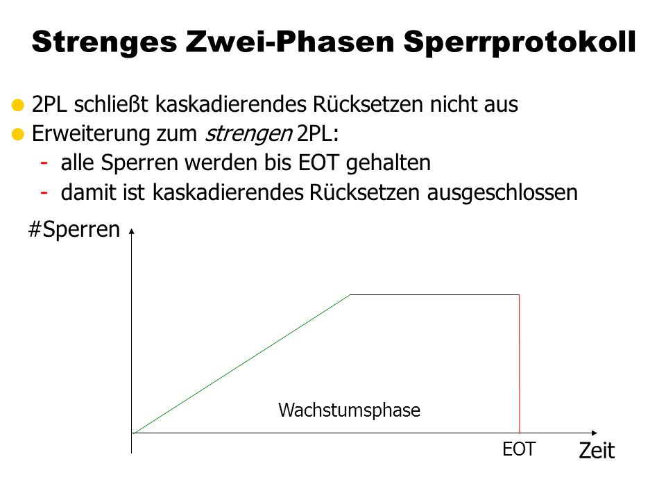 Strenges Zwei-Phasen Sperrprotokoll