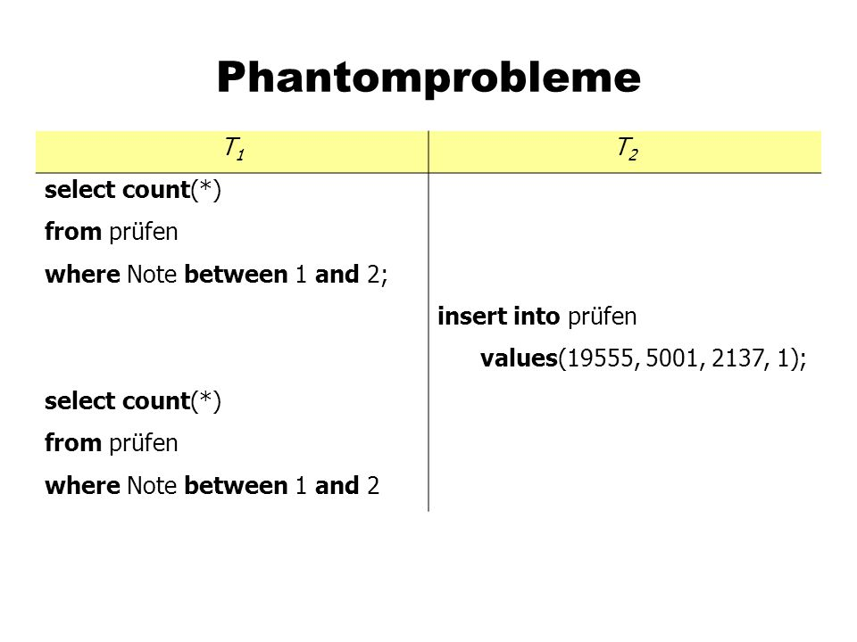Phantomprobleme T1 T2 select count(*) from prüfen