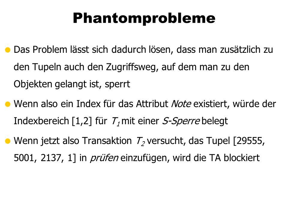 Phantomprobleme