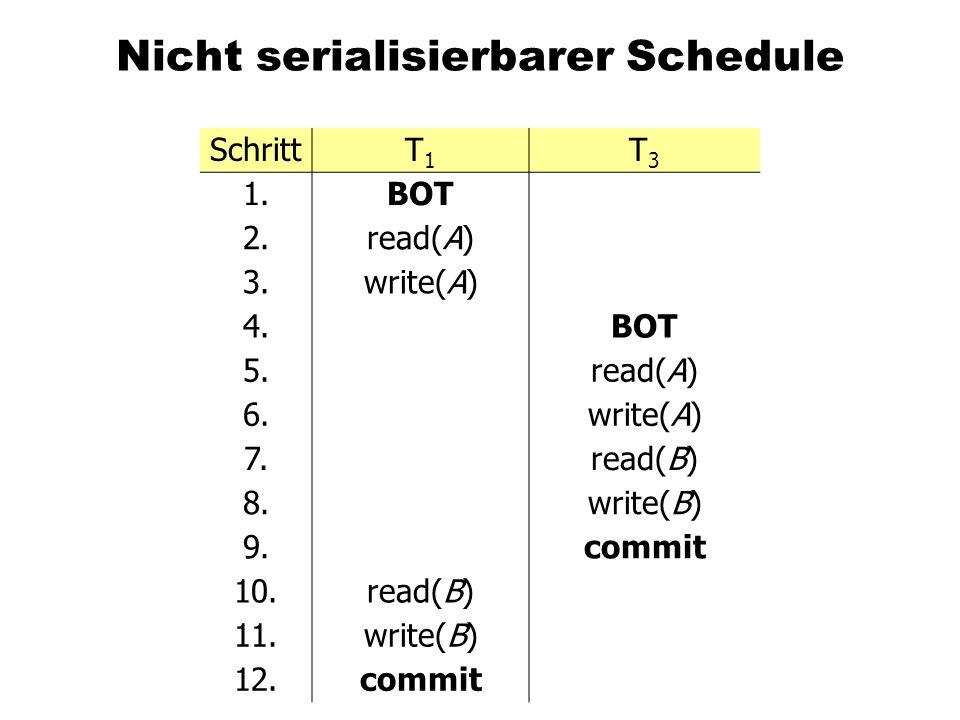 Nicht serialisierbarer Schedule