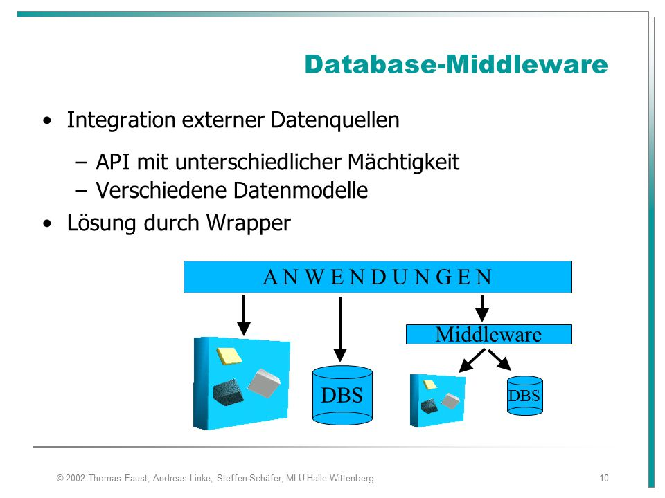 Database-Middleware Integration externer Datenquellen