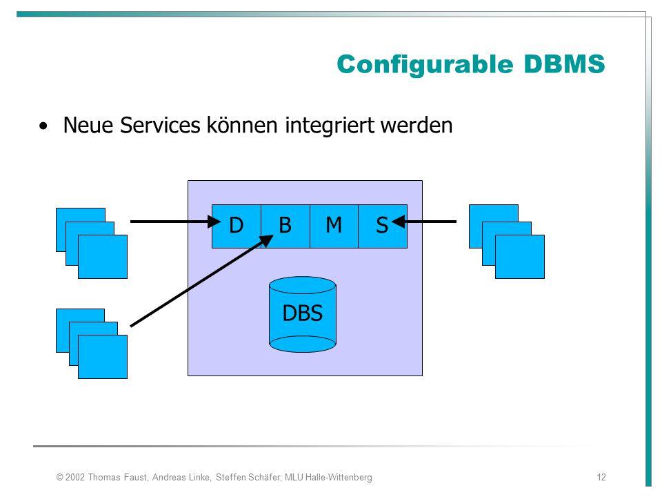 Configurable DBMS Neue Services können integriert werden D B M S DBS
