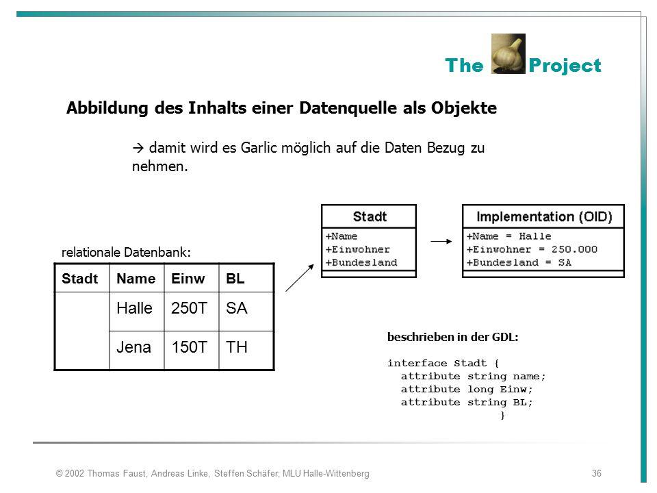 The Project Abbildung des Inhalts einer Datenquelle als Objekte