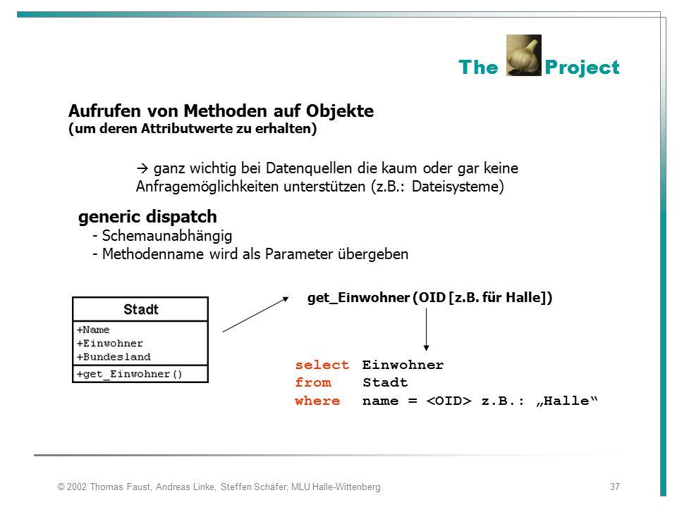 The Project Aufrufen von Methoden auf Objekte