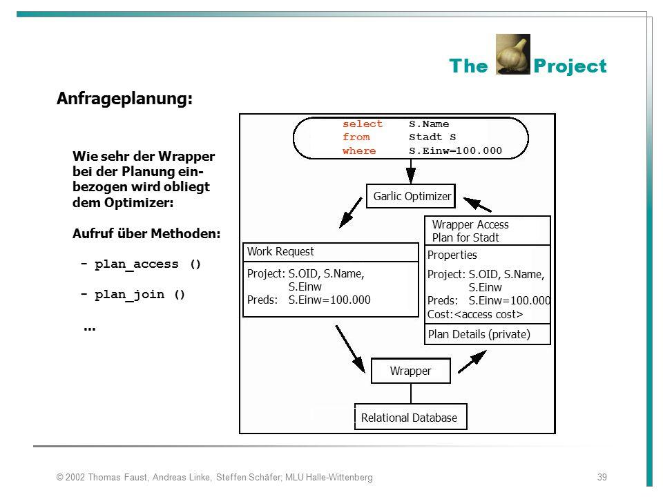 The Project Anfrageplanung: Wie sehr der Wrapper bei der Planung ein-