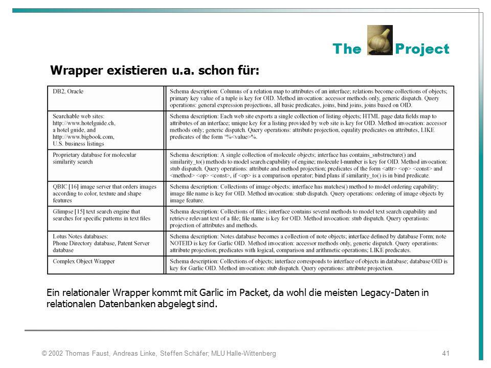 The Project Wrapper existieren u.a. schon für: