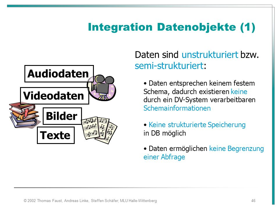 Integration Datenobjekte (1)