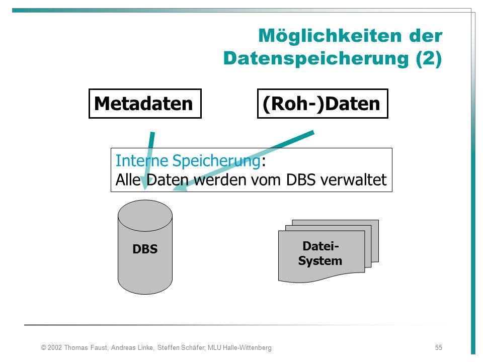 Möglichkeiten der Datenspeicherung (2)