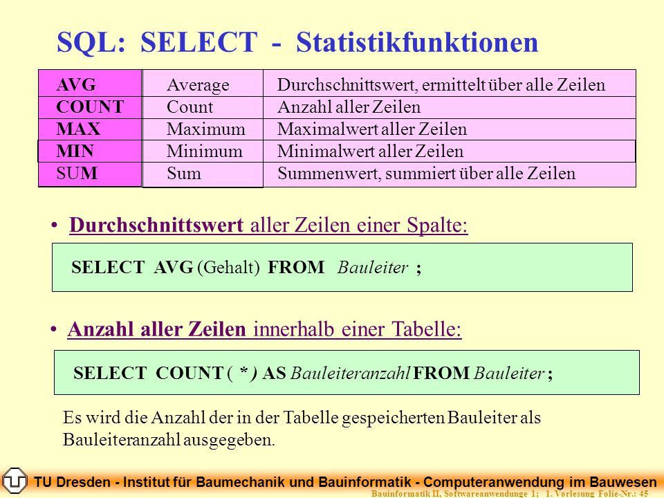 SQL: SELECT - Statistikfunktionen