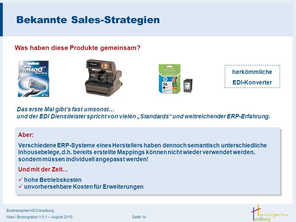 Bekannte Sales-Strategien